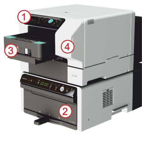 Комплектация Принтера для печати по ткани Ricoh Ri 100